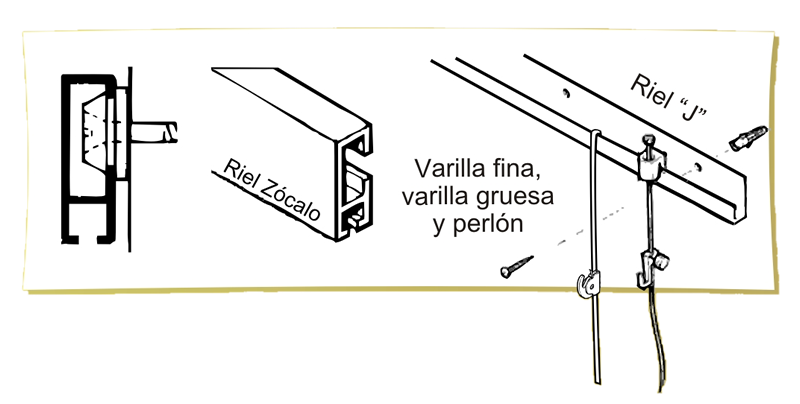 Sistema de rieles para colgar cuadros arte arquitectura - Sistemas para colgar cuadros ...
